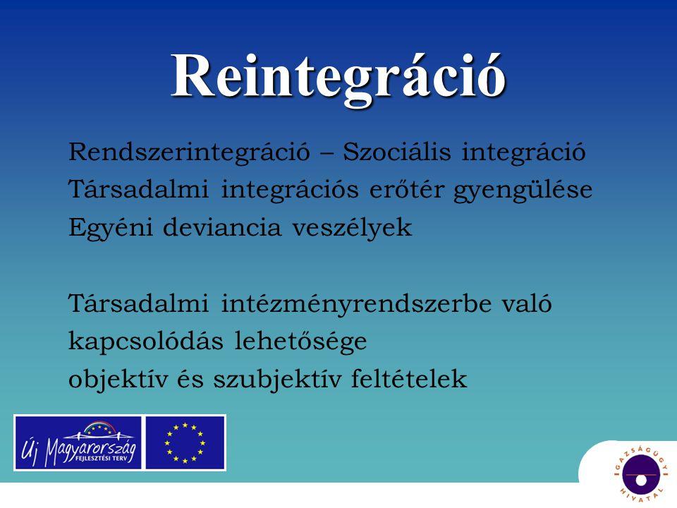 Reintegráció Rendszerintegráció – Szociális integráció