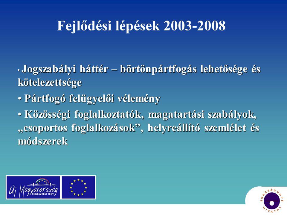 Fejlődési lépések 2003-2008 Pártfogó felügyelői vélemény