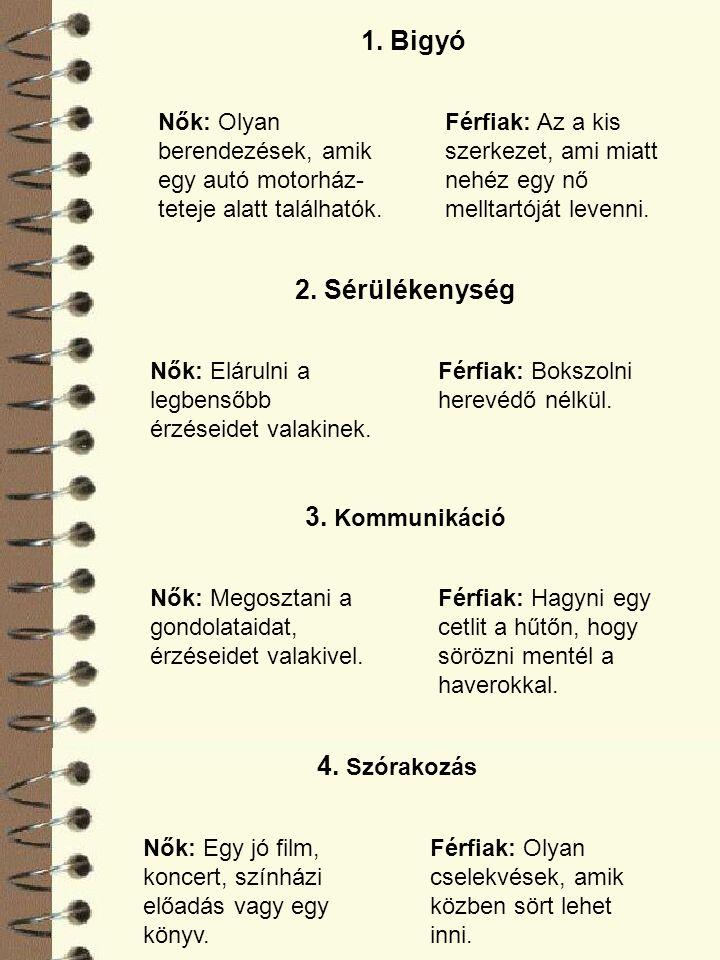 1. Bigyó 2. Sérülékenység 3. Kommunikáció 4. Szórakozás