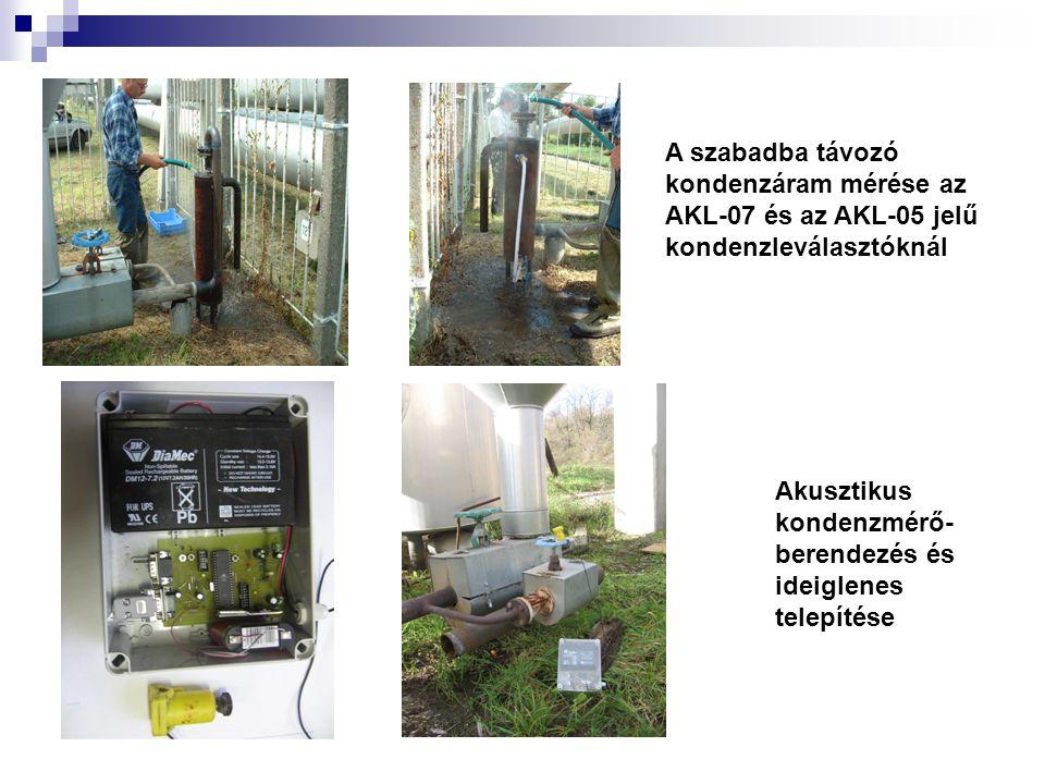A szabadba távozó kondenzáram mérése az AKL-07 és az AKL-05 jelű kondenzleválasztóknál