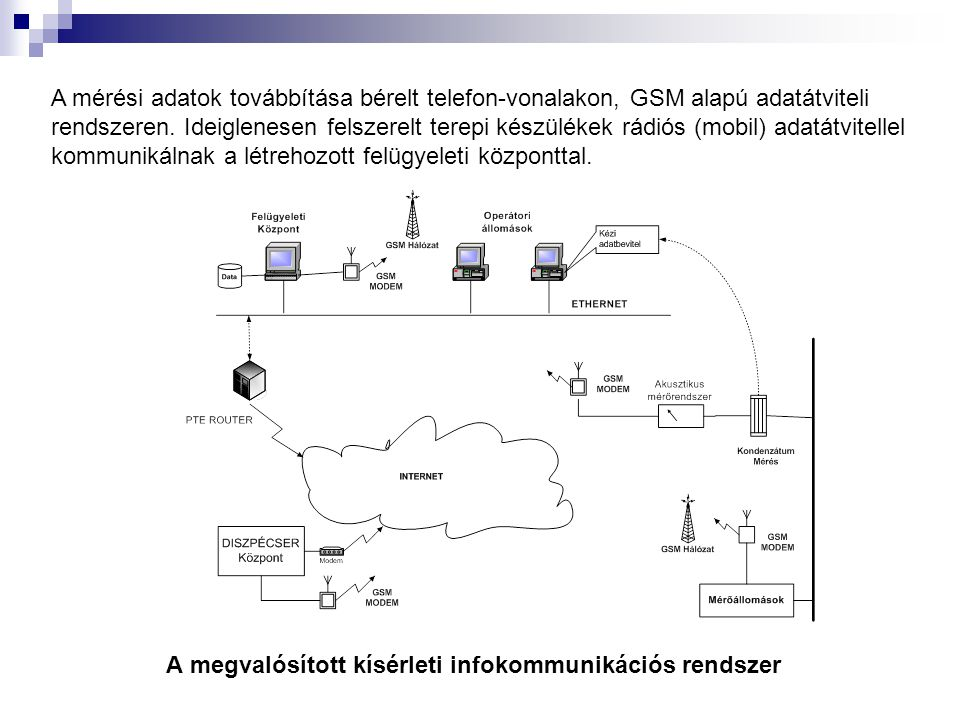 A mérési adatok továbbítása bérelt telefon-vonalakon, GSM alapú adatátviteli rendszeren. Ideiglenesen felszerelt terepi készülékek rádiós (mobil) adatátvitellel kommunikálnak a létrehozott felügyeleti központtal.