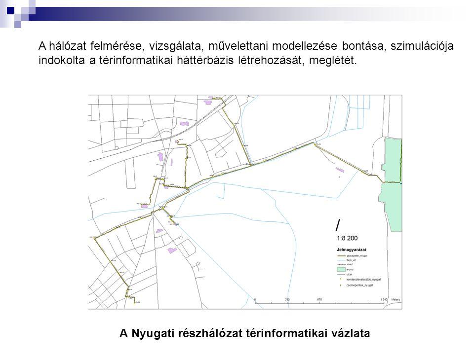 A Nyugati részhálózat térinformatikai vázlata