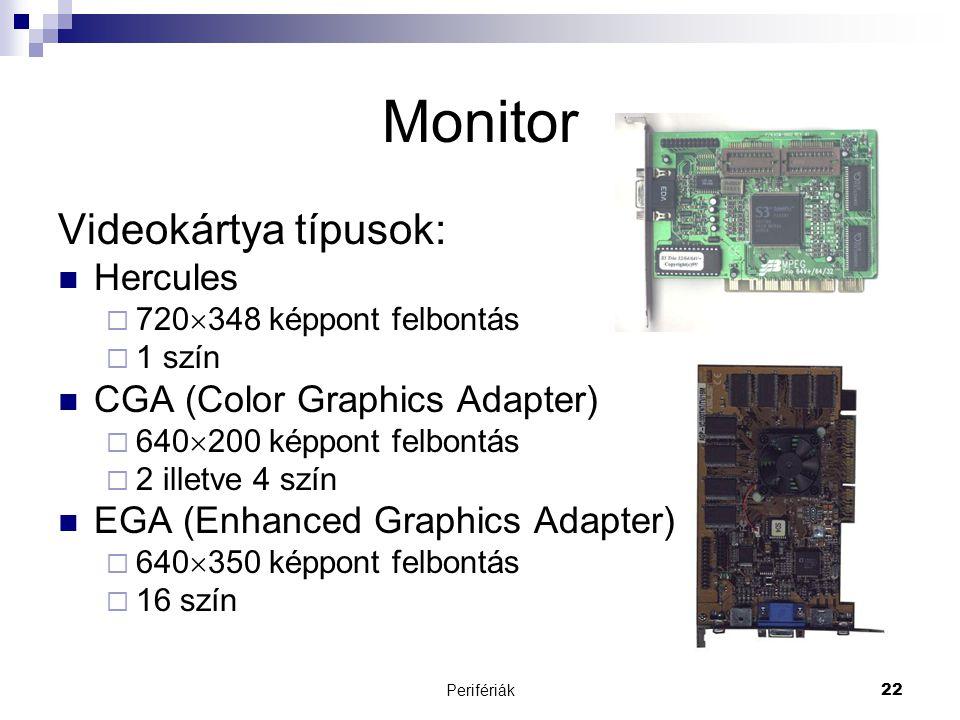Monitor Videokártya típusok: Hercules CGA (Color Graphics Adapter)