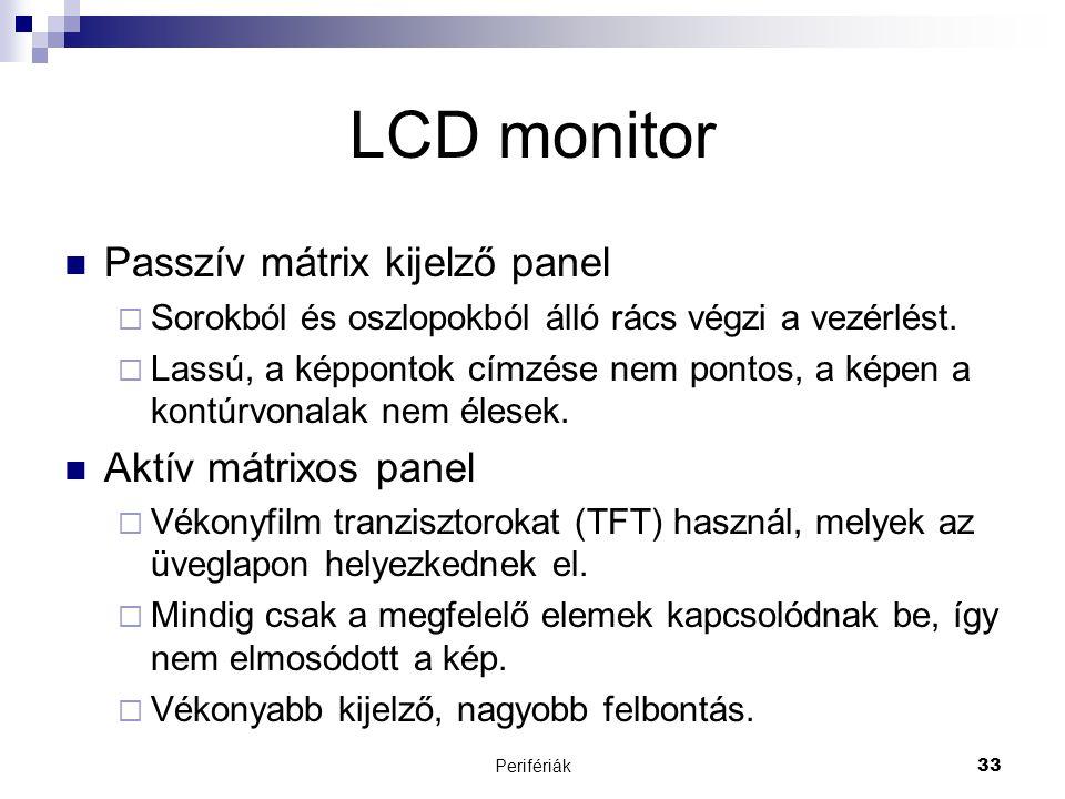 LCD monitor Passzív mátrix kijelző panel Aktív mátrixos panel