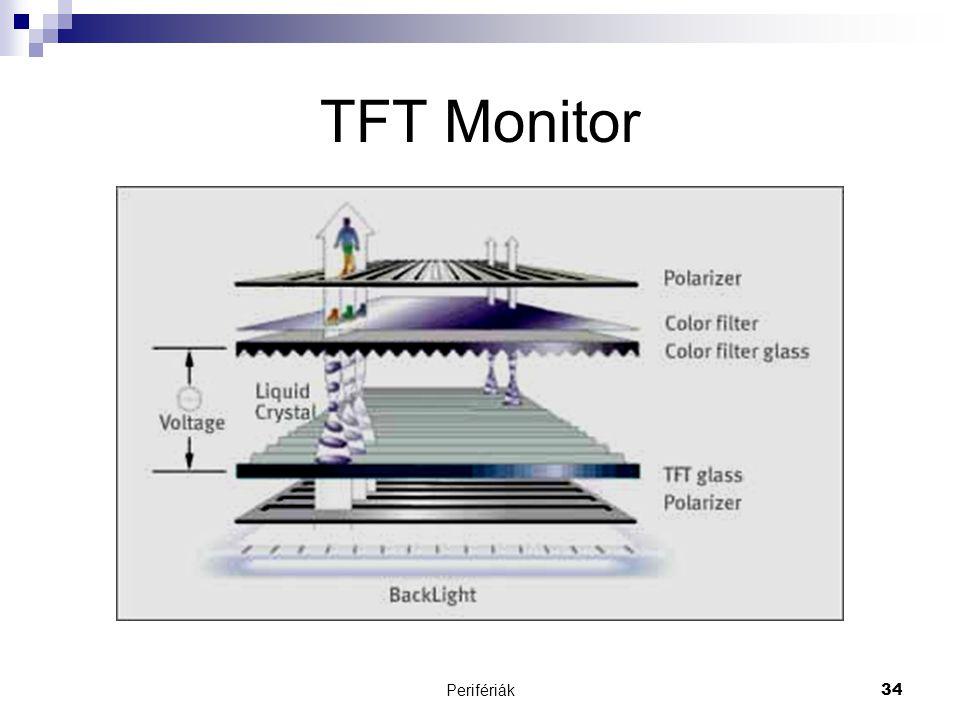 TFT Monitor Perifériák