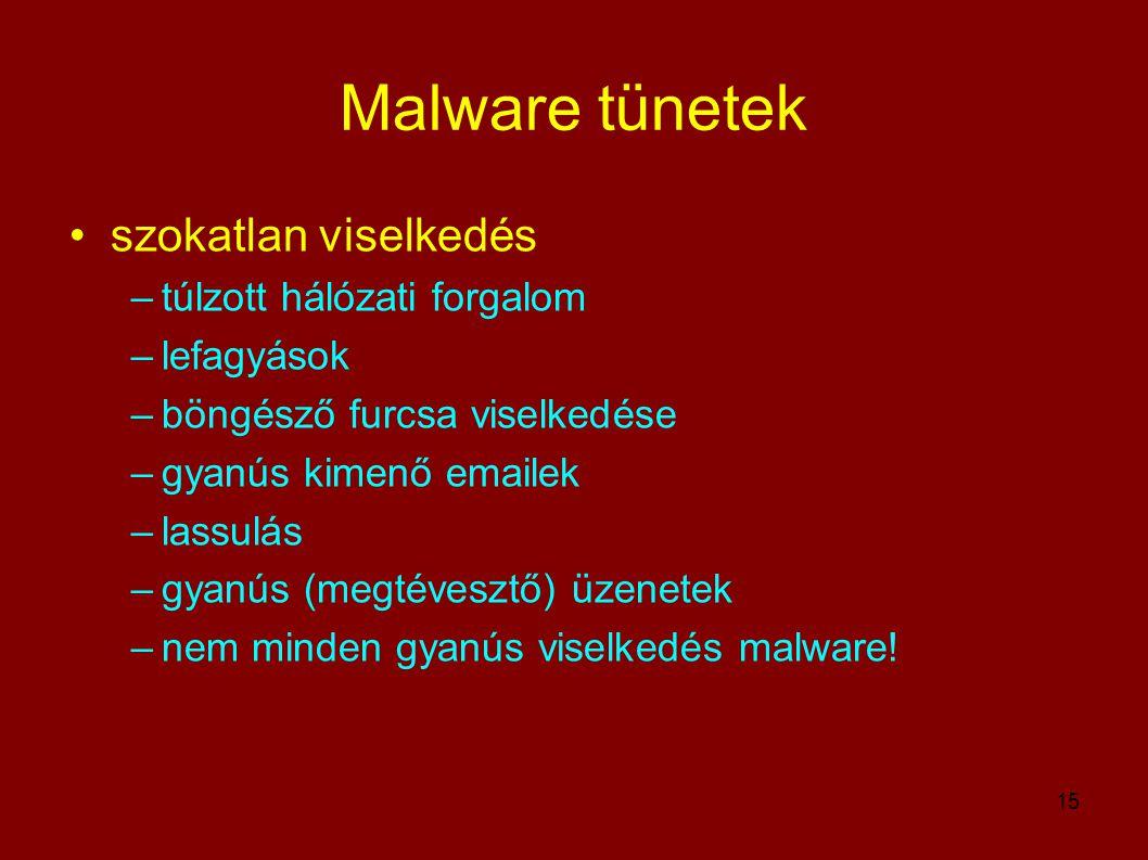 Malware tünetek szokatlan viselkedés túlzott hálózati forgalom