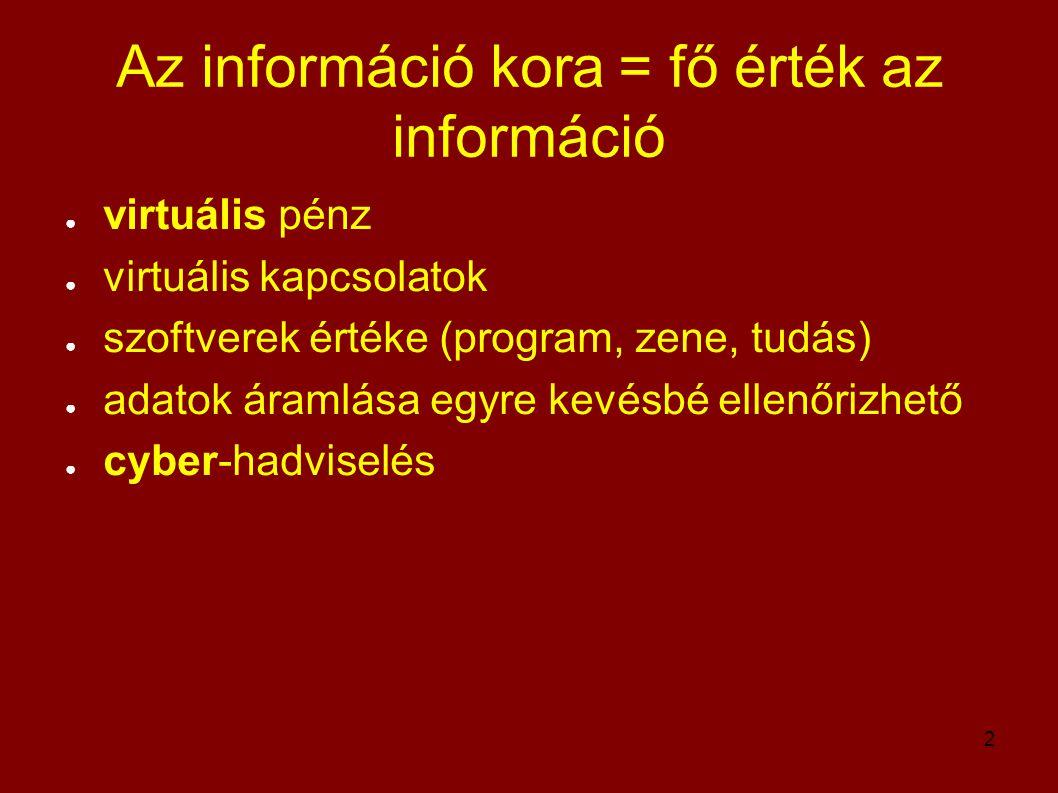 Az információ kora = fő érték az információ