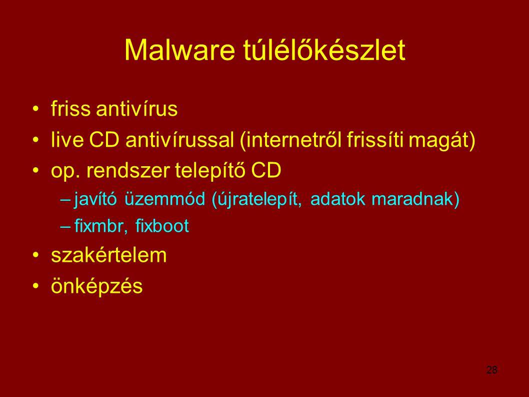 Malware túlélőkészlet