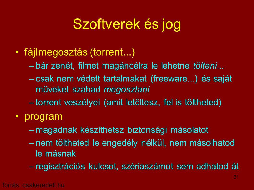 Szoftverek és jog fájlmegosztás (torrent...) program