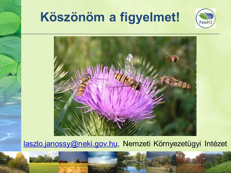 laszlo.janossy@neki.gov.hu, Nemzeti Környezetügyi Intézet