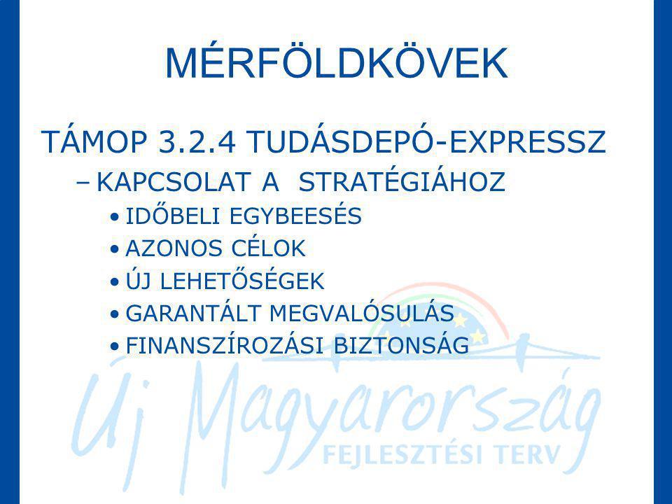 MÉRFÖLDKÖVEK TÁMOP 3.2.4 TUDÁSDEPÓ-EXPRESSZ KAPCSOLAT A STRATÉGIÁHOZ