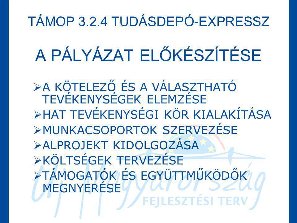 TÁMOP 3.2.4 TUDÁSDEPÓ-EXPRESSZ A PÁLYÁZAT ELŐKÉSZÍTÉSE