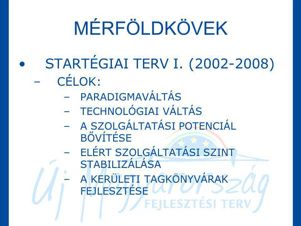 MÉRFÖLDKÖVEK STARTÉGIAI TERV I. (2002-2008) CÉLOK: PARADIGMAVÁLTÁS