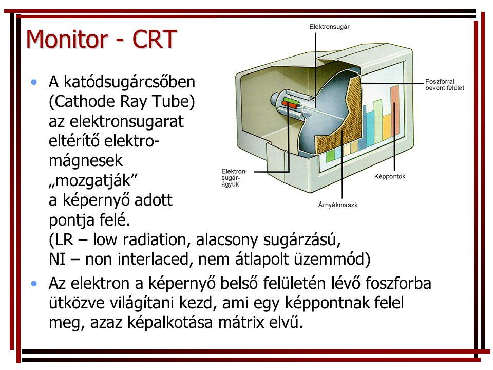 Monitor - CRT