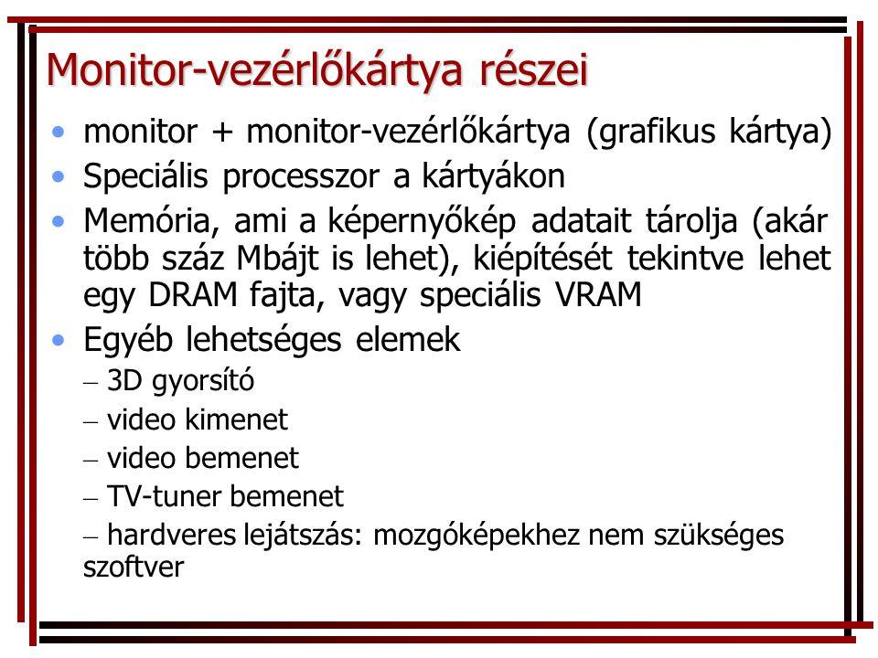 Monitor-vezérlőkártya részei