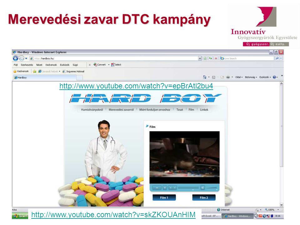 Merevedési zavar DTC kampány