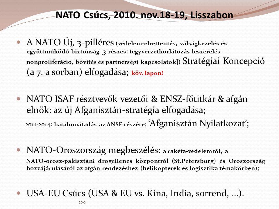NATO Csúcs, 2010. nov.18-19, Lisszabon