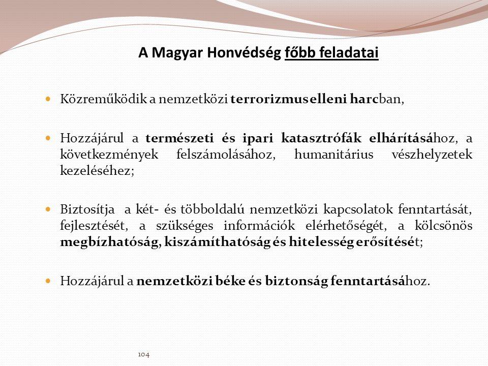 A Magyar Honvédség főbb feladatai
