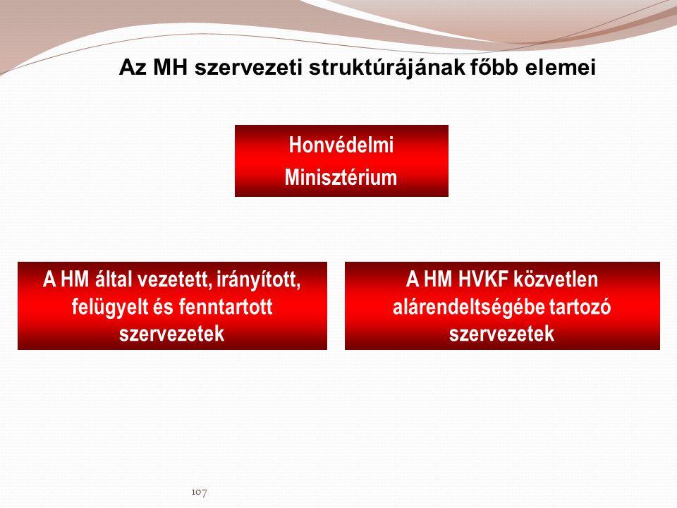 Az MH szervezeti struktúrájának főbb elemei