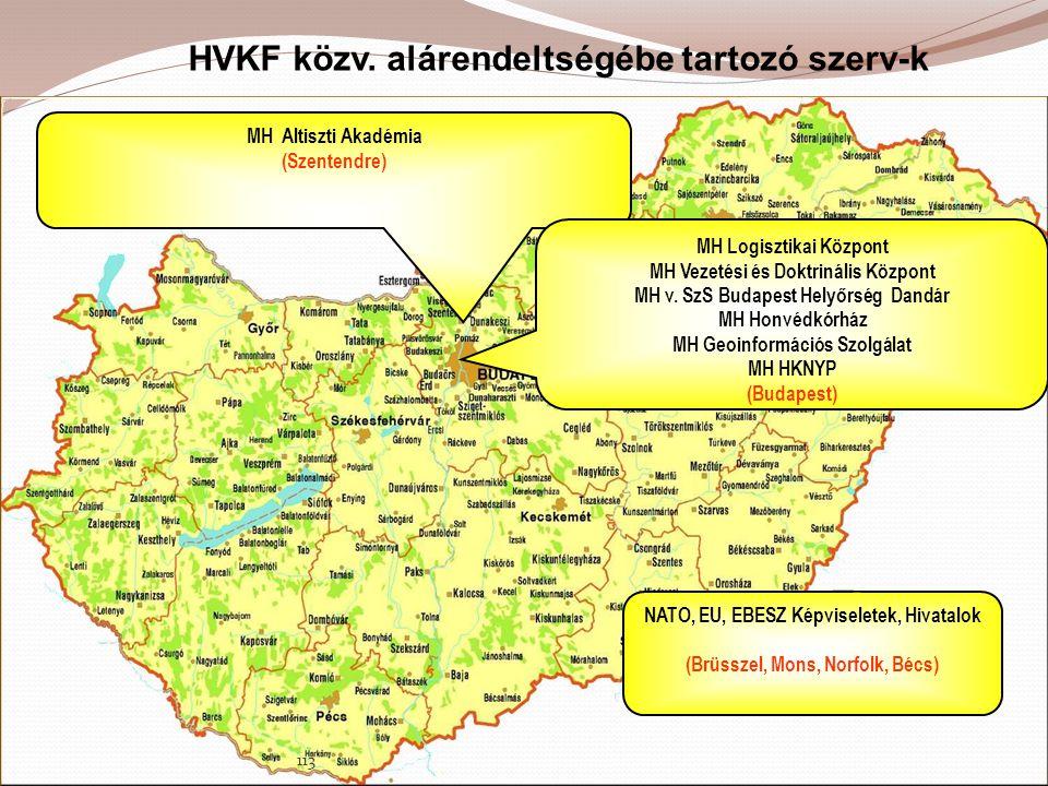HVKF közv. alárendeltségébe tartozó szerv-k
