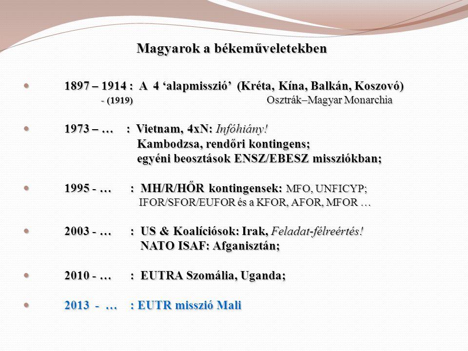 Magyarok a békeműveletekben