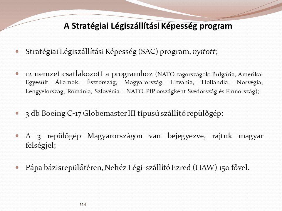 A Stratégiai Légiszállítási Képesség program