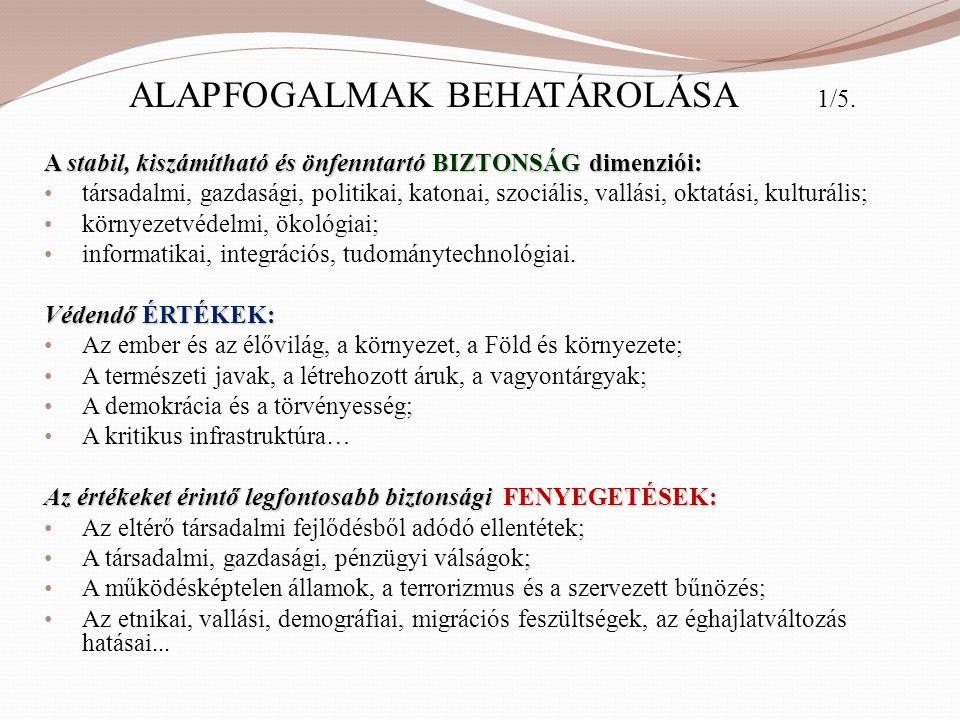 ALAPFOGALMAK BEHATÁROLÁSA 1/5.