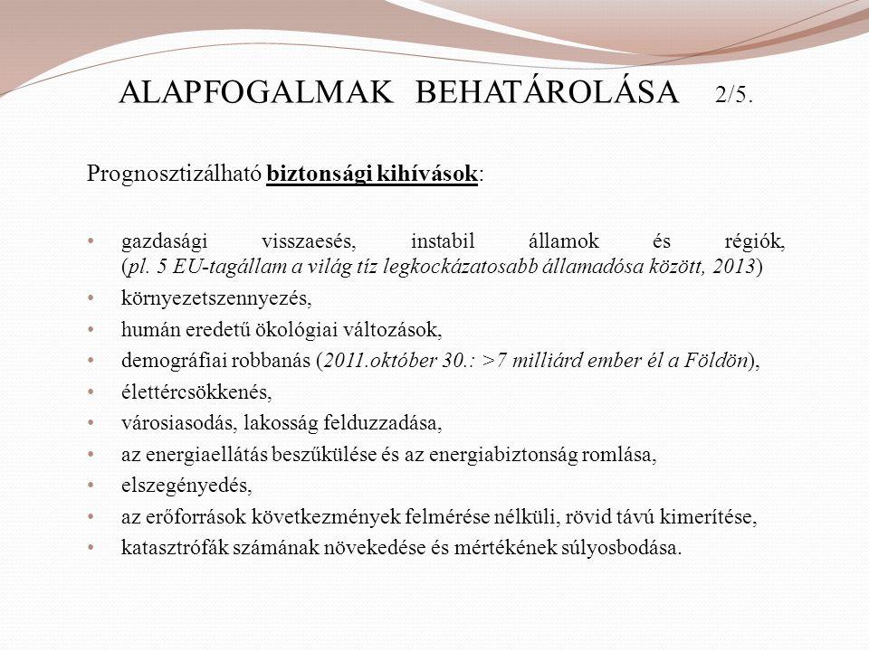 ALAPFOGALMAK BEHATÁROLÁSA 2/5.
