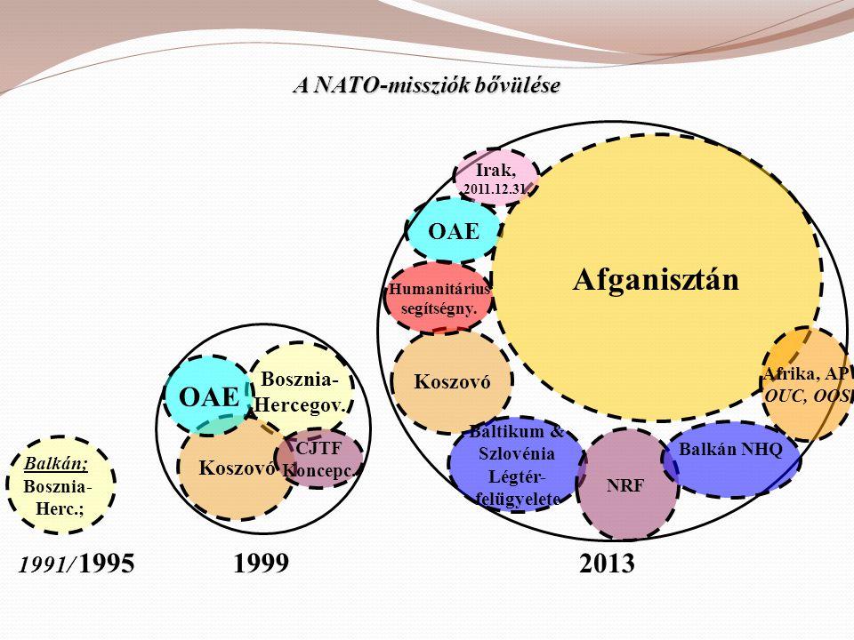 A NATO-missziók bővülése