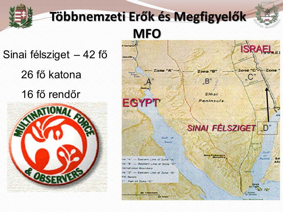 Többnemzeti Erők és Megfigyelők MFO