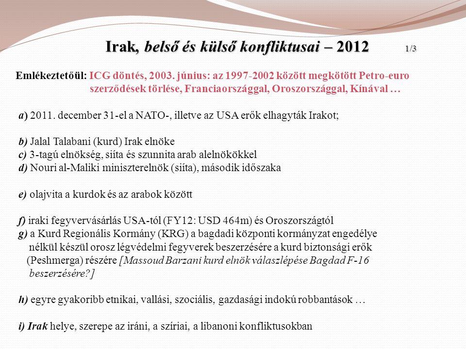 Irak, belső és külső konfliktusai – 2012 1/3