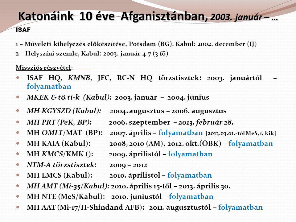 Katonáink 10 éve Afganisztánban, 2003. január – …