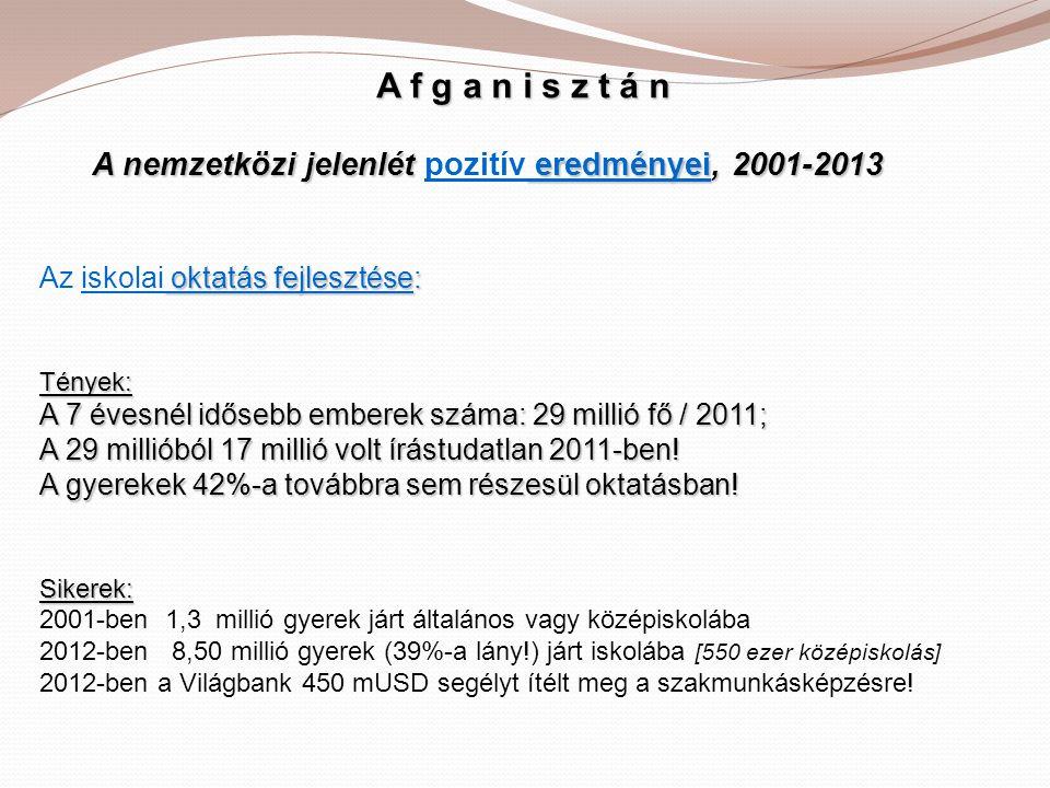 A f g a n i s z t á n A nemzetközi jelenlét pozitív eredményei, 2001-2013 Az iskolai oktatás fejlesztése: Tények: A 7 évesnél idősebb emberek száma: 29 millió fő / 2011; A 29 millióból 17 millió volt írástudatlan 2011-ben.