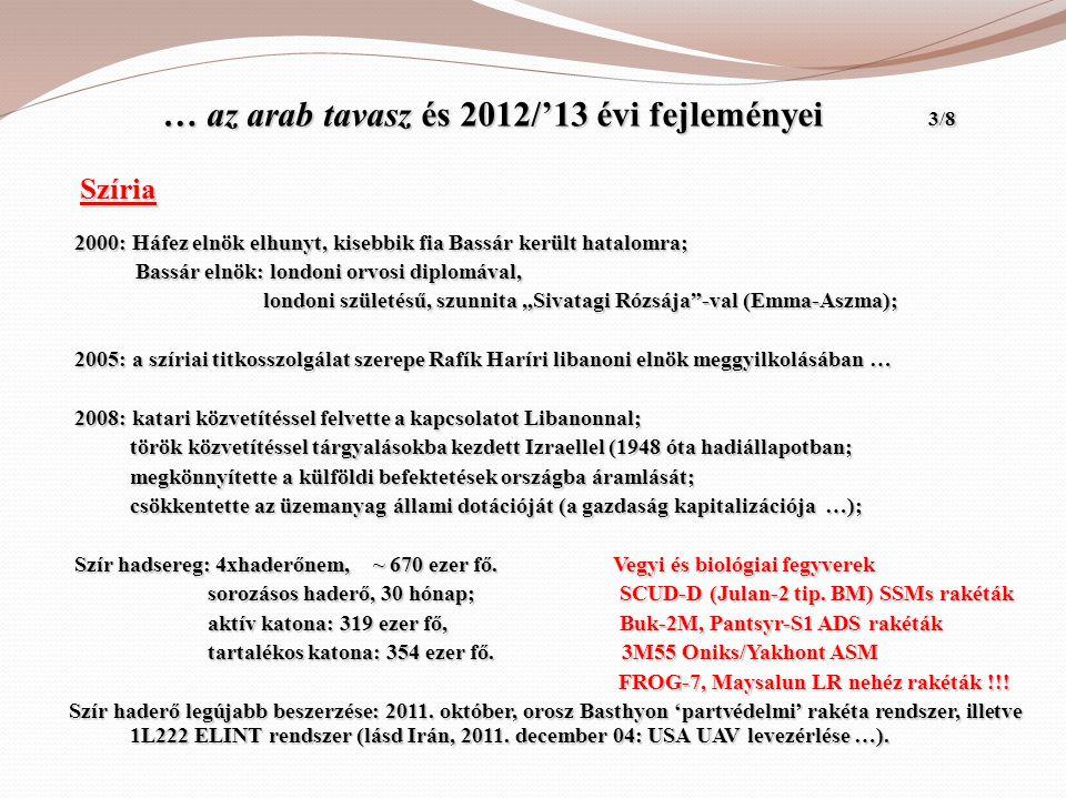 … az arab tavasz és 2012/'13 évi fejleményei 3/8