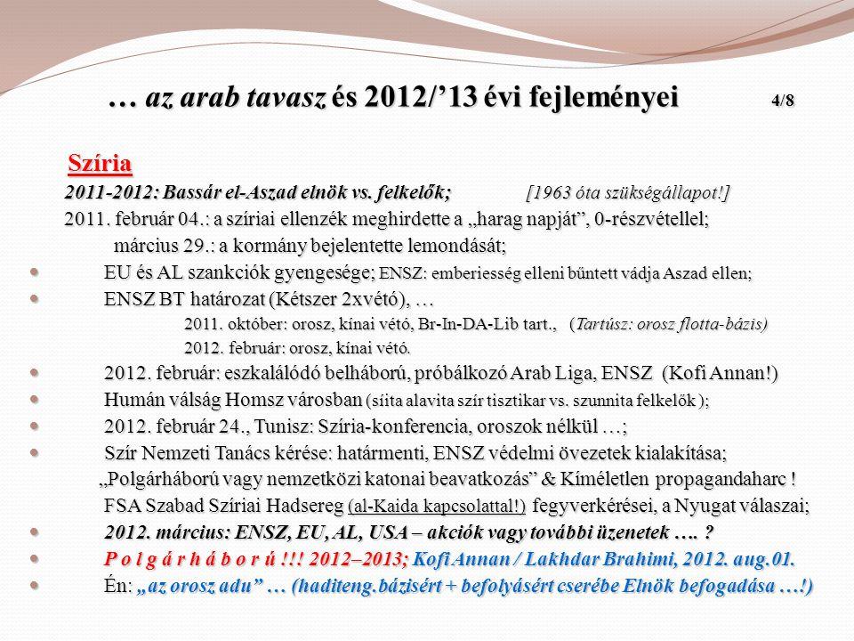 … az arab tavasz és 2012/'13 évi fejleményei 4/8