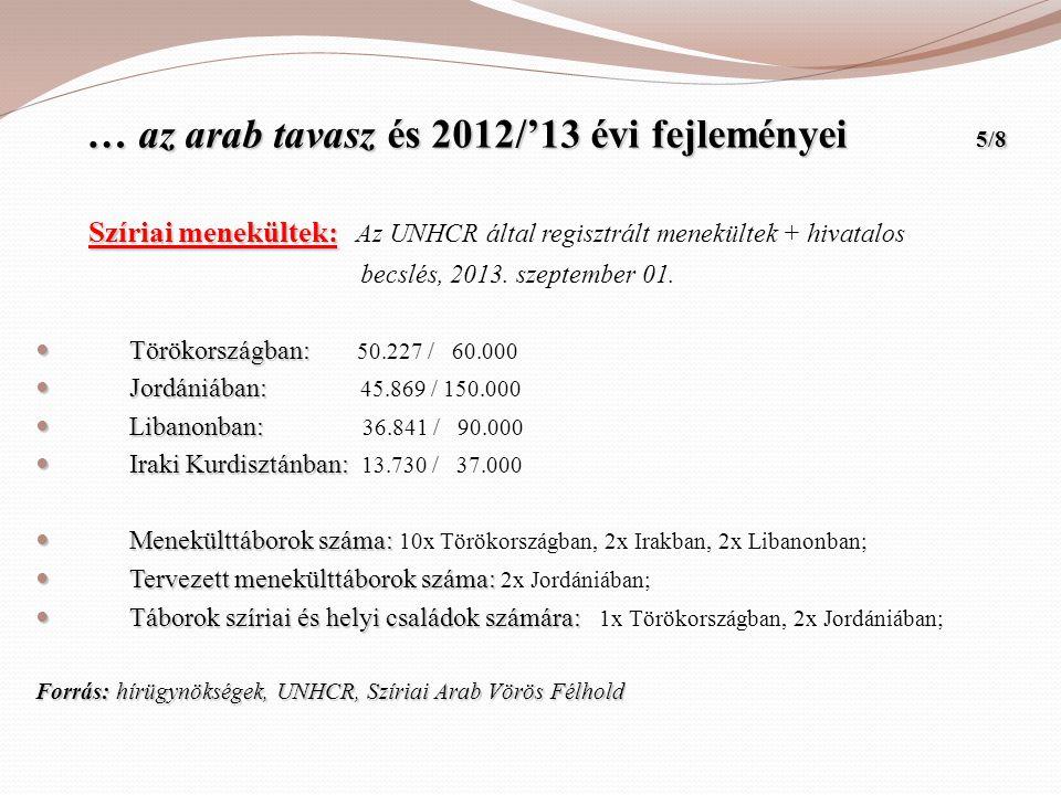 … az arab tavasz és 2012/'13 évi fejleményei 5/8