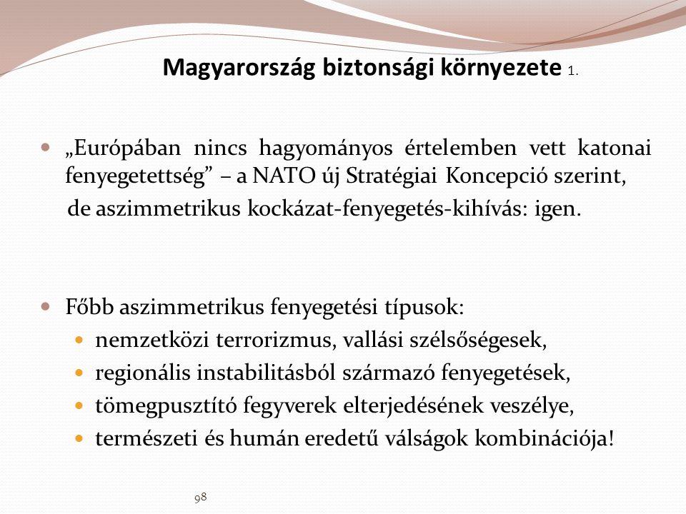 Magyarország biztonsági környezete 1.