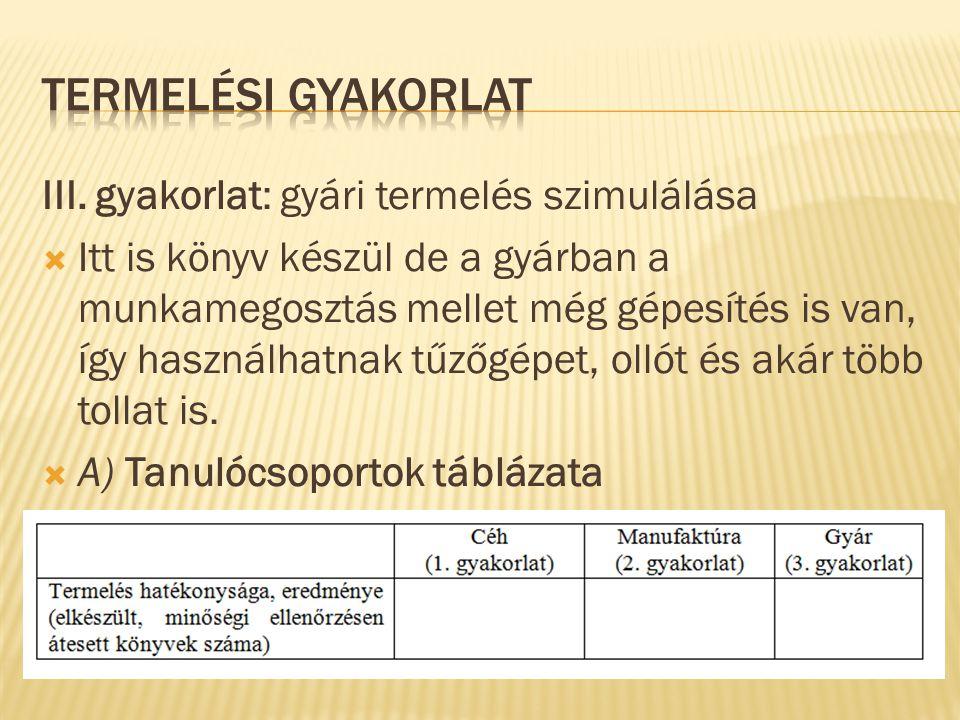 Termelési gyakorlat III. gyakorlat: gyári termelés szimulálása