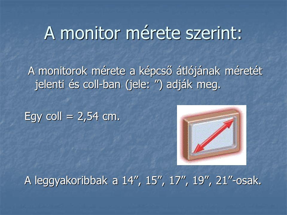 A monitor mérete szerint:
