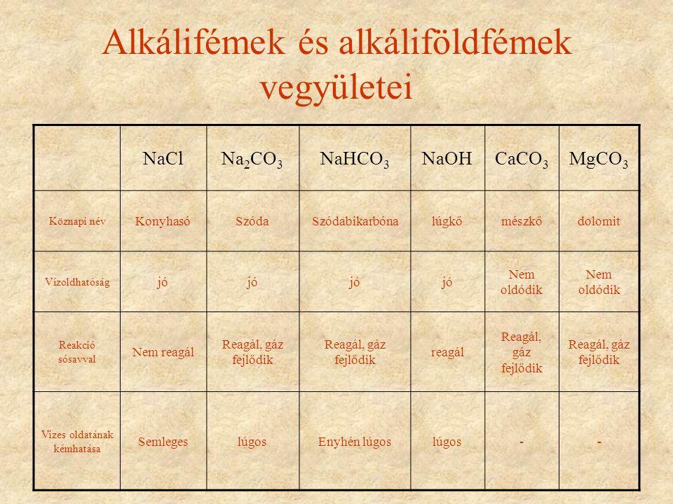 Alkálifémek és alkáliföldfémek vegyületei