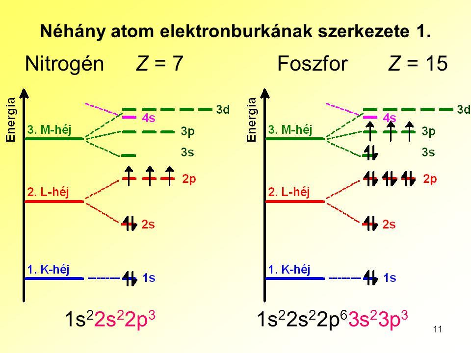 Néhány atom elektronburkának szerkezete 1.