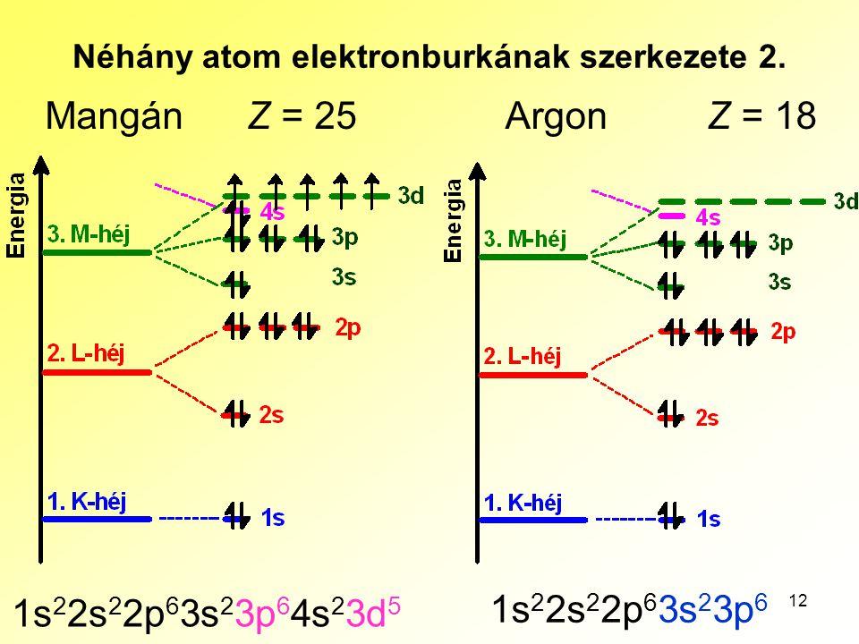 Néhány atom elektronburkának szerkezete 2.