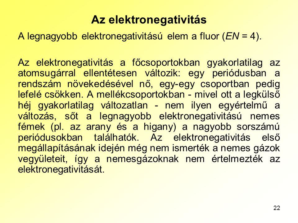 Az elektronegativitás