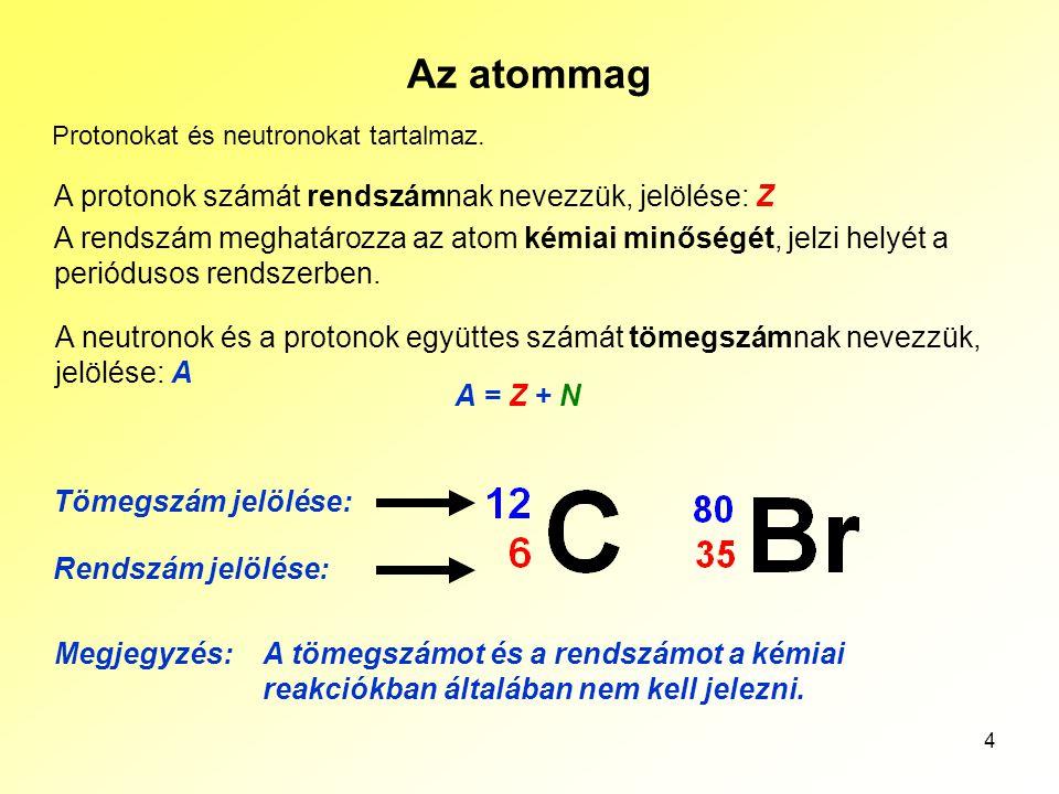Az atommag A protonok számát rendszámnak nevezzük, jelölése: Z