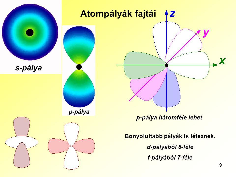 p-pálya háromféle lehet Bonyolultabb pályák is léteznek.