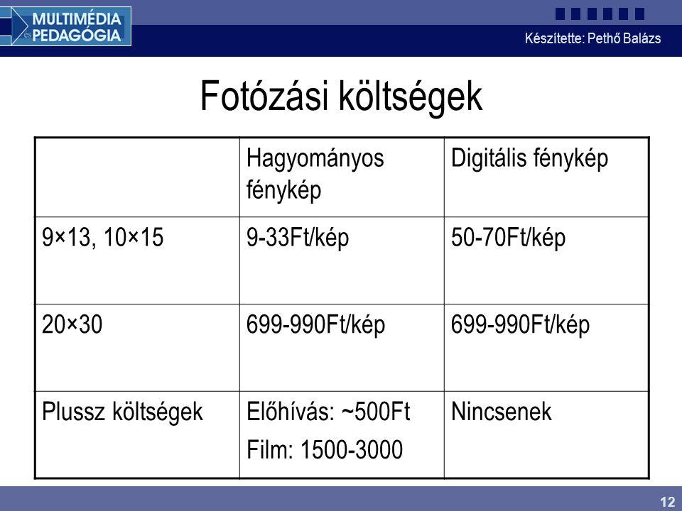 Fotózási költségek Hagyományos fénykép Digitális fénykép 9×13, 10×15