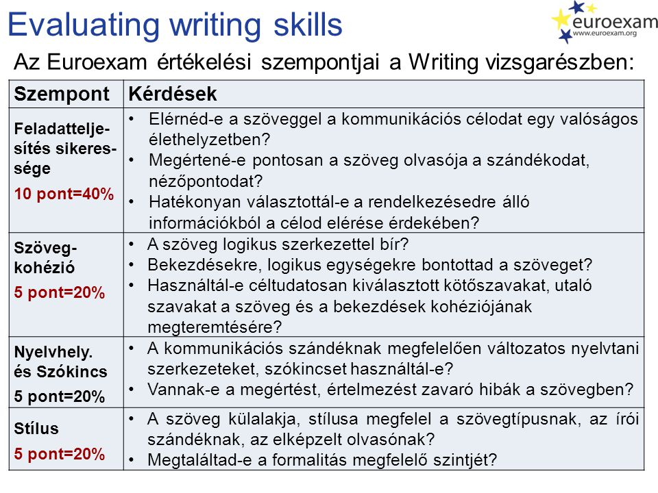 Evaluating writing skills