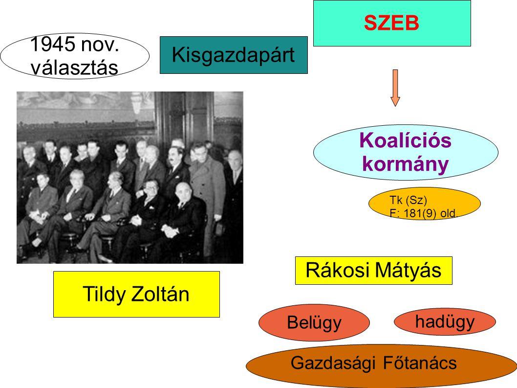 SZEB Koalíciós kormány