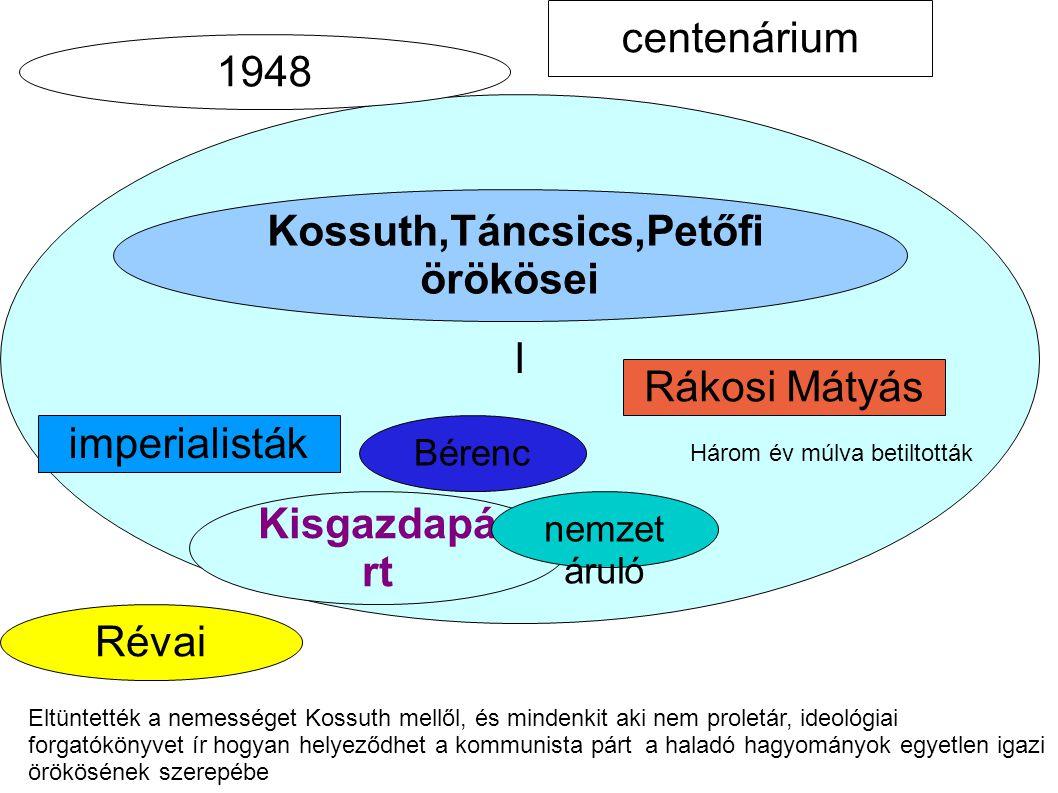 Kossuth,Táncsics,Petőfi