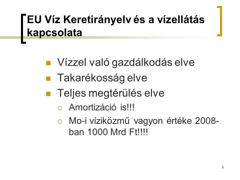 EU Víz Keretirányelv és a vízellátás kapcsolata